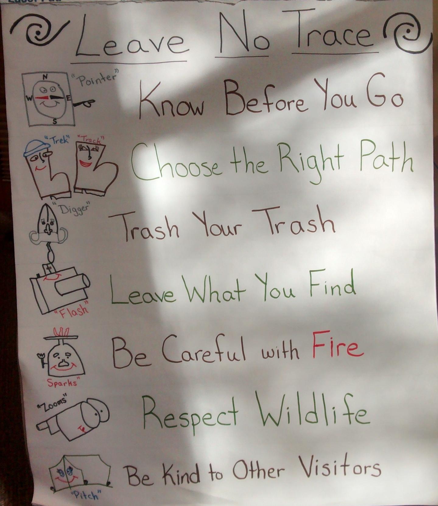 LNT Principles